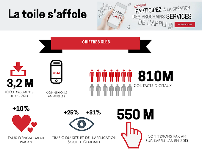 appli_lab_societe_generale