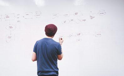 lean_management_innovation