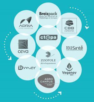 logos montage reseau valorial