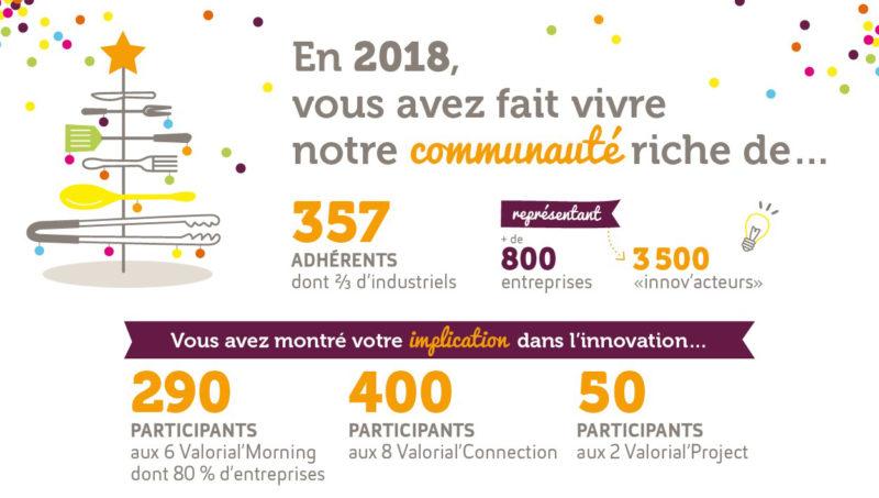 rétrospective 2018 Valorial DV planche crop web