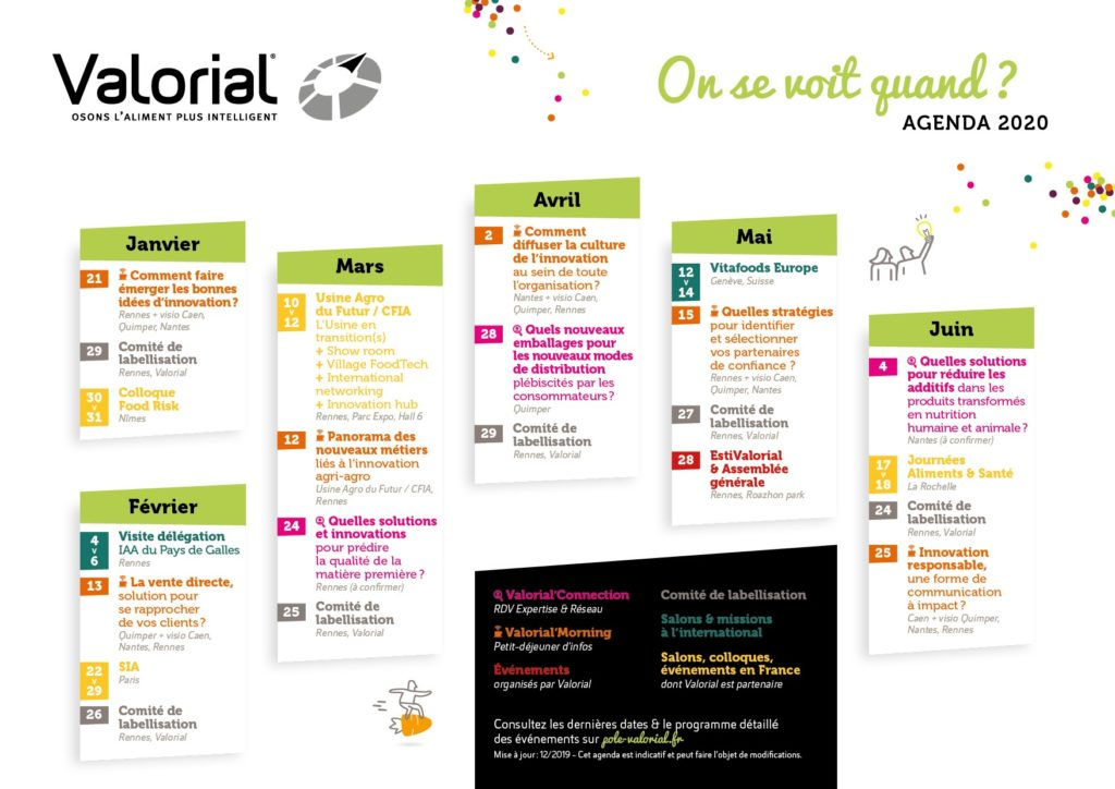 Agenda Valorial 1er semestre 2020